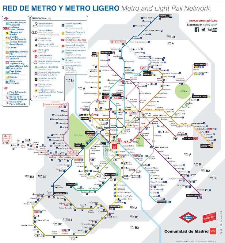 madrid subway map
